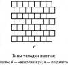Способи укладання плитки на стіну