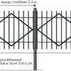 Способи влаштування парканів з металу своїми руками