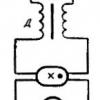 Стартерная схема включення люмінесцентних ламп
