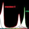Світлодіодне освітлення рослин: створення штучного сонця