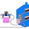 Технології промивання опалювальних систем