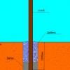 Технологія бетонування перекриття з профлиста