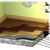 Технологія і особливості пристрою напівсухий стяжки підлоги