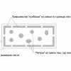 Технологія обробки укосів за допомогою пінопласту