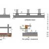 Технологія будівництва плитного фундаменту