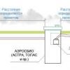 Технологія влаштування каналізації в заміському будинку