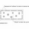 Технологія утеплення стін будинку пінопластом