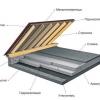 Технологія виконання гідроізоляції металевої покрівлі