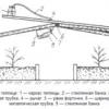 Тепличні конструкції для дачників