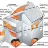 Теплоізоляція та матеріали для утеплення