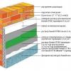 Теплоізоляція та утеплення стін зовні