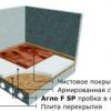 Теплоізоляція конструкцій: товщина утеплювача стін