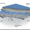 Тепла водяна підлога для будинку