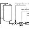Установка і підключення накопичувального водонагрівача