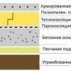 Пристрій чорнової підлоги в приватному будинку