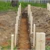 Пристрій фундаменту в глинистому ґрунті