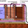 Пристрій надійної місцевої каналізації