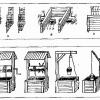 Пристрій свердловини і її експлуатація