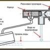 Пристрій зливного бачка унітазу