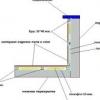 Утеплення стелі на балконі і лоджії: вибір матеріалу