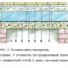 Утеплювач для зовнішнього та внутрішнього утеплення стін лазні