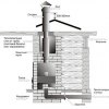 У яких приміщеннях вентиляція обов'язкове?