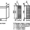 Варіанти кладки цегли при негативних температурах