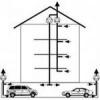 Вентиляція в погребі гаража: подовжуємо короткі труби