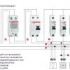 Види електрощитів