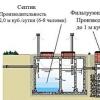 Види систем каналізації