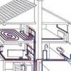 Види систем опалення: відмінності і ефективність