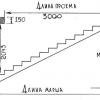 Внутрішні і зовнішні сходи в своєму будинку