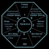 Восьмикутник багуа - карта життя