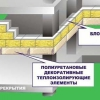Зведення будинку з газосилікатних блоків своїми руками