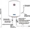Всі тонкощі і конструктивні особливості водонагреваетелей