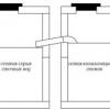 Вибір конструкції септика і розрахунок його обсягу