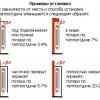 Вибір, розрахунок потужності і кількості секцій алюмінієвих радіаторів