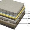 Вирівнююча шпаклівка для бетонної підлоги