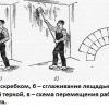 Вирівнювання і підготовка стін під шпалери: технологія і поради