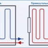 Заливка теплої підлоги: як зробити правильно?