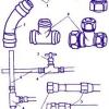 Заміна старих сталевих труб