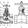 Запірна арматура для трубопроводів